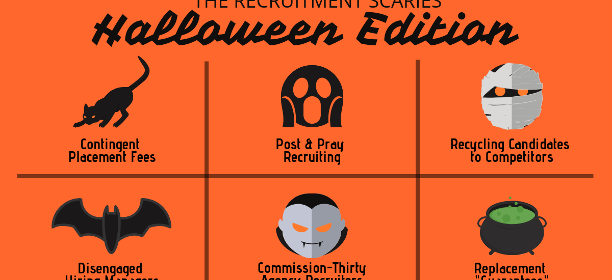 6 Reasons You Dislike Contingent Recruiting Agencies: Halloween Edition