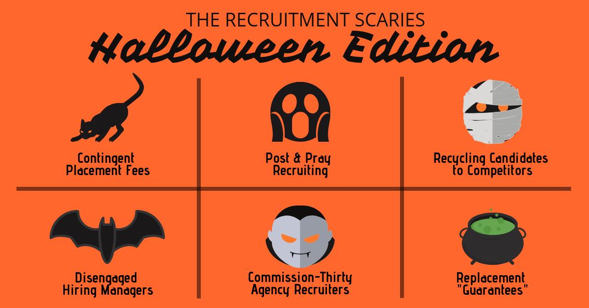 6 Reasons You Dislike Contingent Recruiting Agencies: Halloween Edition