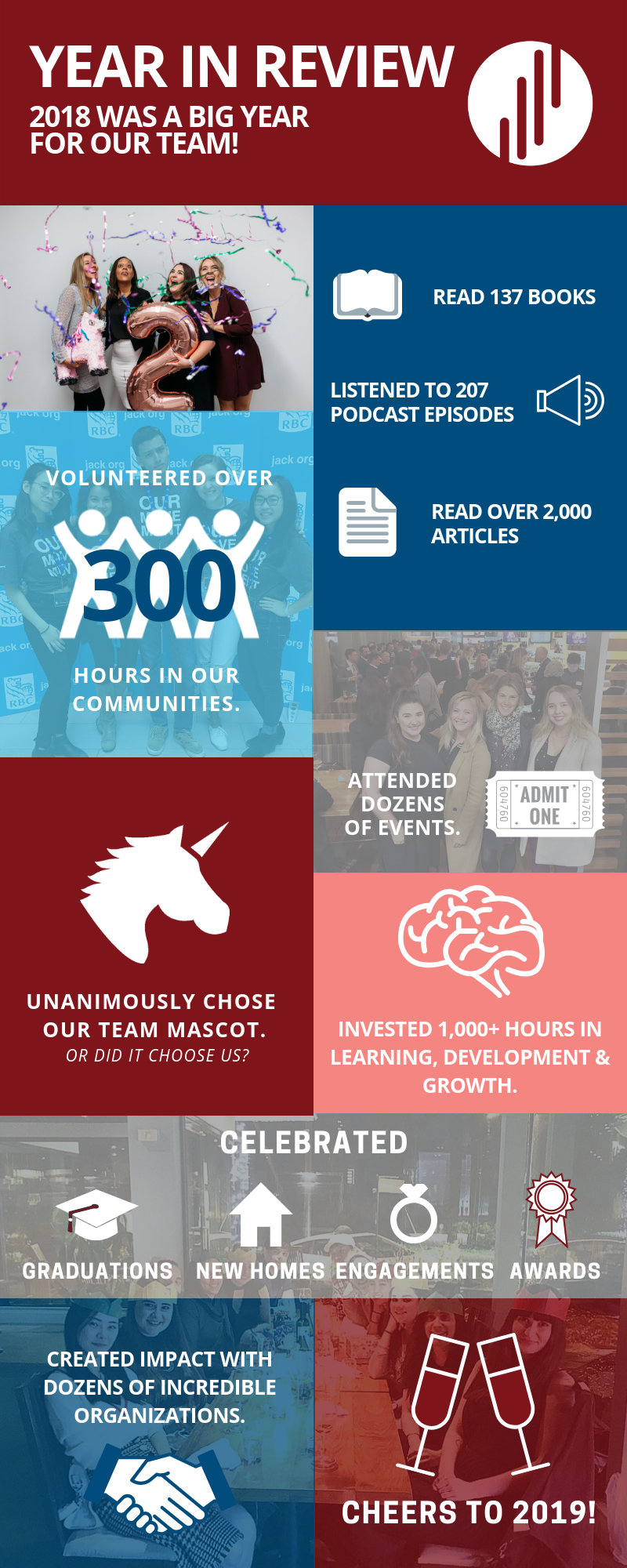 Envol 2018 Year in Review Infographic