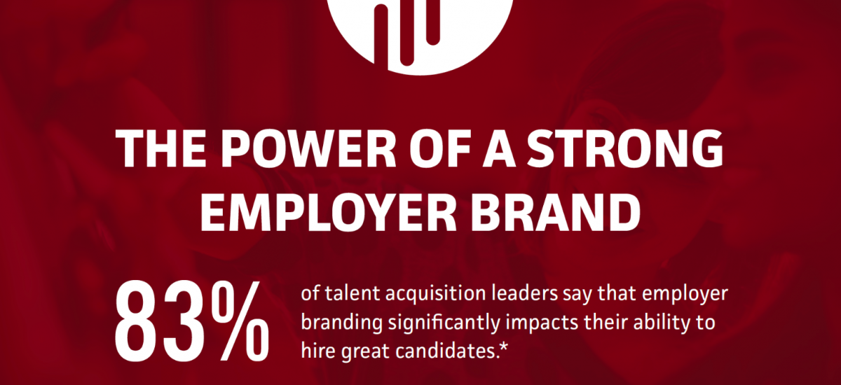 8 Ways Your Employer Brand Impacts Your Growth